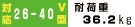 VMT35 対応テレビ